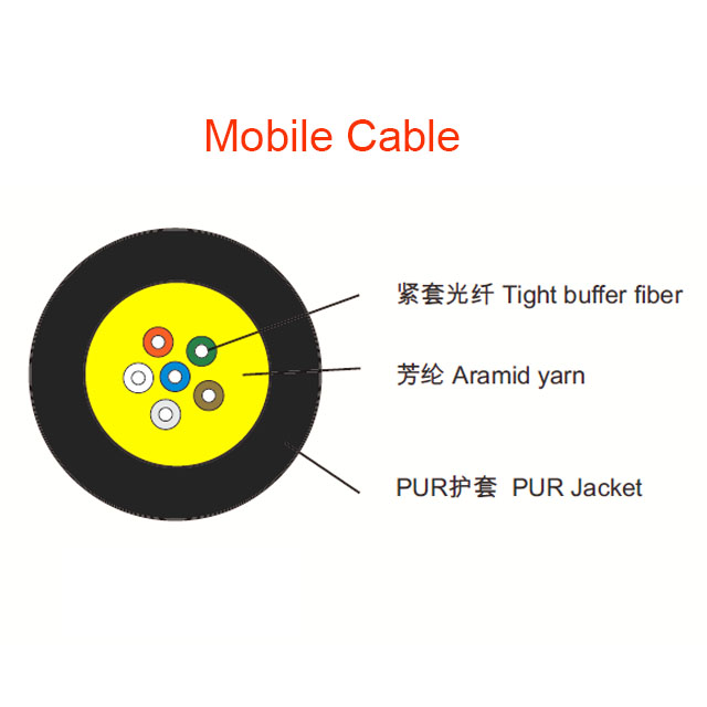 mobile fiber optic cable details