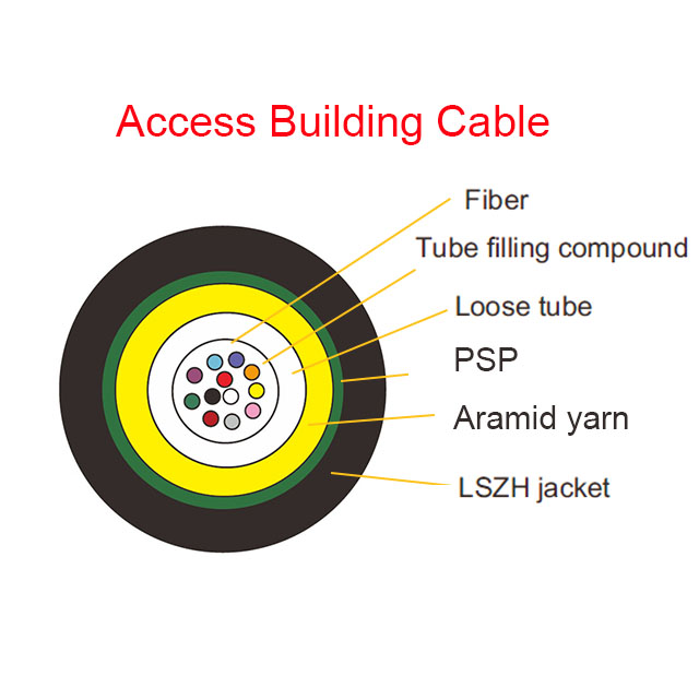 Access building cable Aramid yarn PSP-details