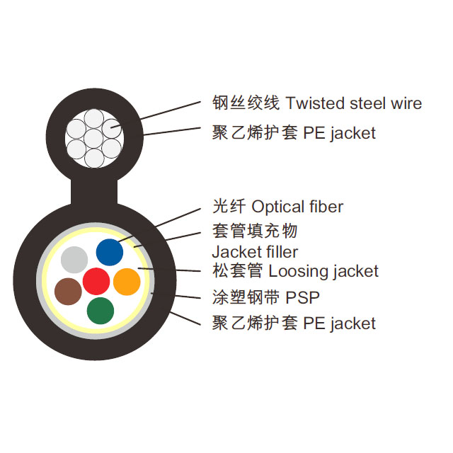 Figure-8 Single Jacket APL Armor Outdoor Central Tube Fiber cable Aerial self-support messenger GYXTC8A