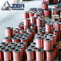 0.25mm Copper Clad Aluminum Wire
