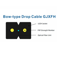FTTH Optical fiber Drop Cable GJXFH,1|2|4 fiber G.657.A1, G-FRP Strength,2.0*3.0mm,low smoke zero halogen (LSZH)