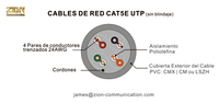 CABLES DE RED CAT5e UTP